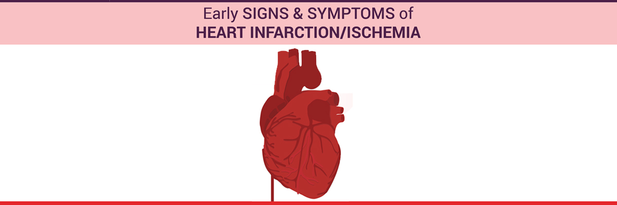Signs of Heart Infarction
